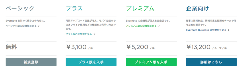 evernote_price01