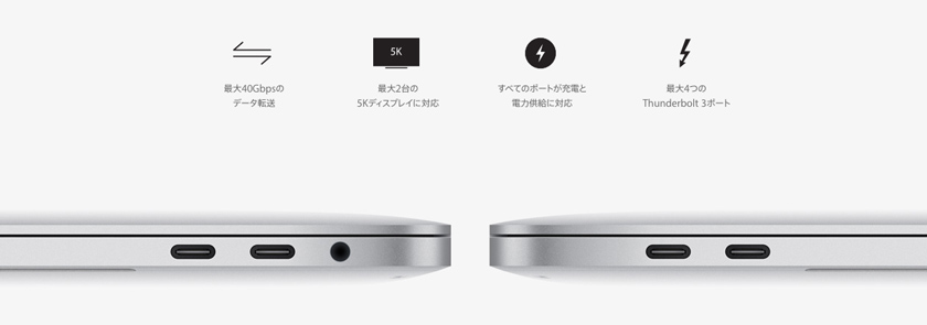 USB-Cタイプに統合