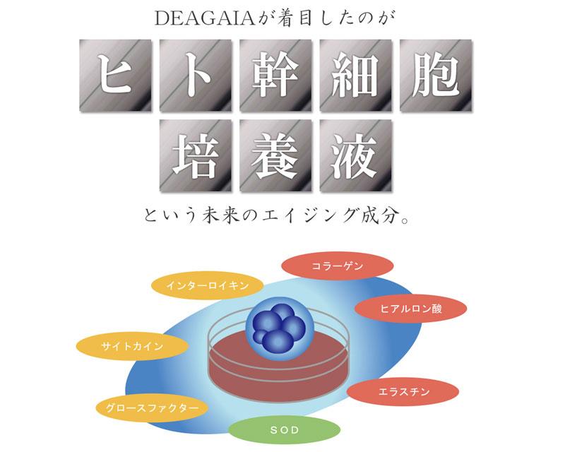 ディアガイアヒト幹細胞